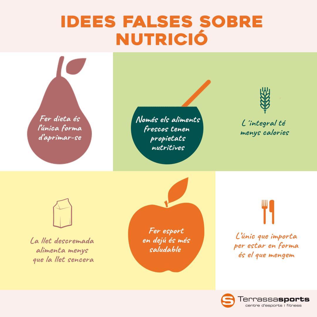 blog/idees-falses-sobre-nutricio